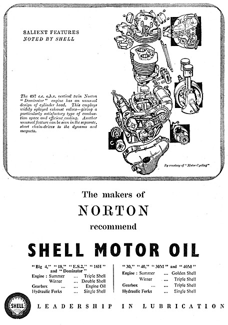 Shell Oils For Motorcycles